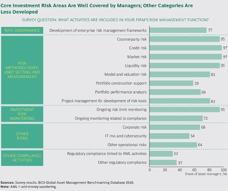 Benchmarking and Boston Consulting Group - Management